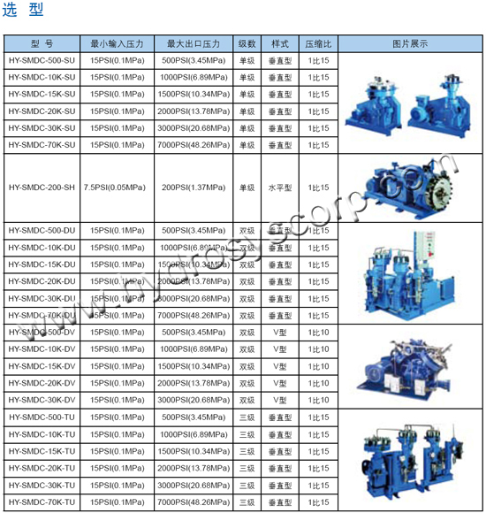 海德利森小型金属隔膜压缩机S系列 Hydrosys Mini Metal Diaphragm Compressor S series